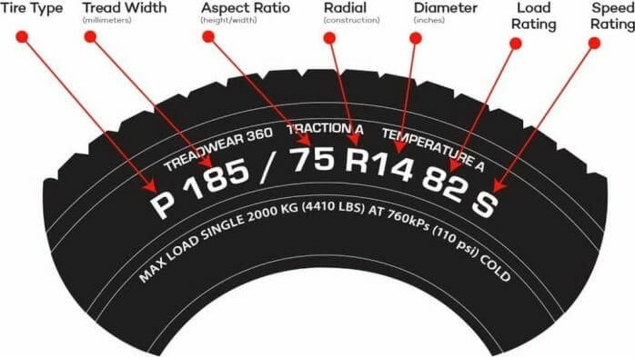 How To Read Wheel Sizing